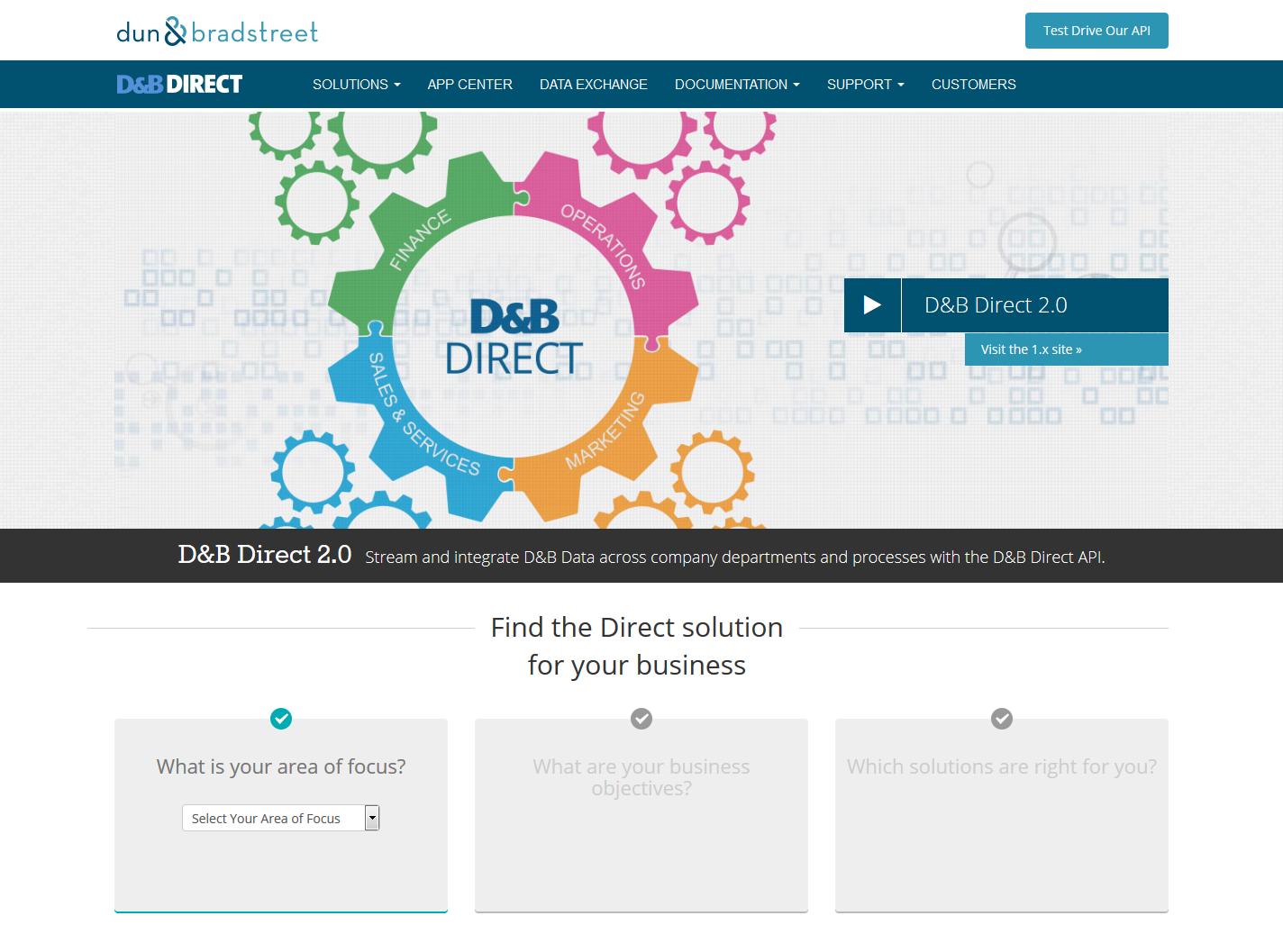 Developer portal - Dun & Bradstreet
